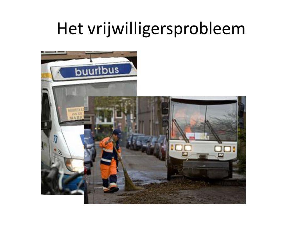 Het vrijwilligersprobleem