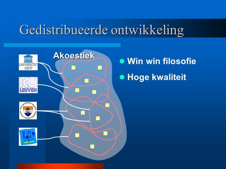 Gedistribueerde ontwikkeling Akoestiek Win win filosofie Hoge kwaliteit