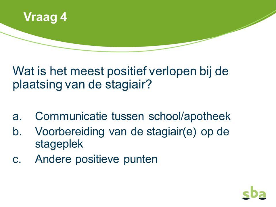 Vraag 4 Wat is het meest positief verlopen bij de plaatsing van de stagiair? a.Communicatie tussen school/apotheek b.Voorbereiding van de stagiair(e)