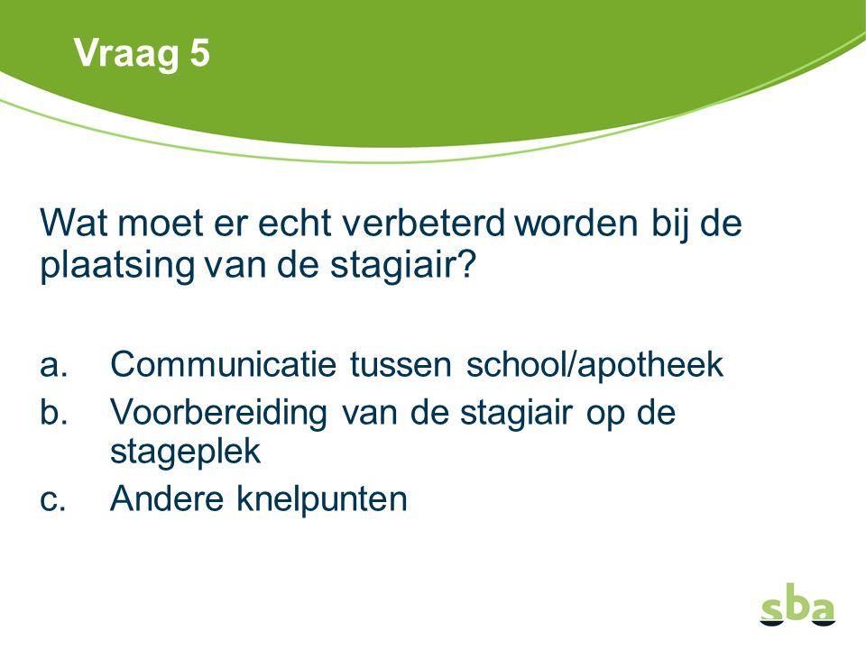 Vraag 5 Wat moet er echt verbeterd worden bij de plaatsing van de stagiair? a.Communicatie tussen school/apotheek b.Voorbereiding van de stagiair op d
