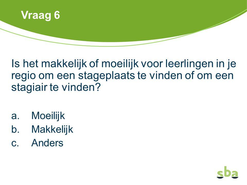 Vraag 6 Is het makkelijk of moeilijk voor leerlingen in je regio om een stageplaats te vinden of om een stagiair te vinden? a.Moeilijk b.Makkelijk c.A