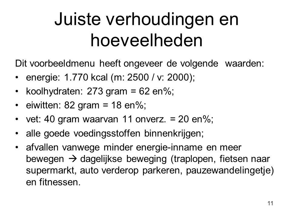 11 Juiste verhoudingen en hoeveelheden Dit voorbeeldmenu heeft ongeveer de volgende waarden: energie: 1.770 kcal (m: 2500 / v: 2000); koolhydraten: 27