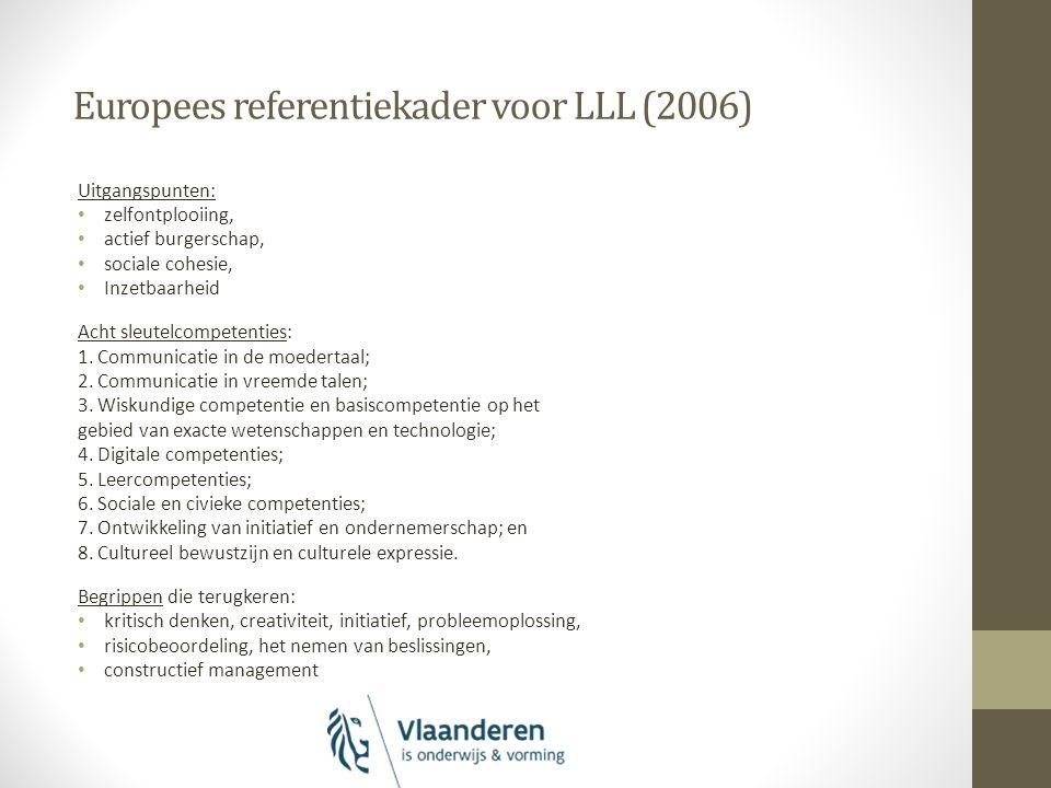 Europees referentiekader voor LLL (2006) Uitgangspunten: zelfontplooiing, actief burgerschap, sociale cohesie, Inzetbaarheid Acht sleutelcompetenties: 1.
