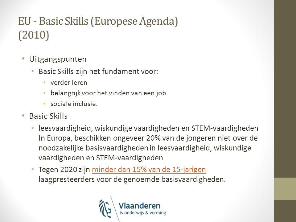 EU - Basic Skills (Europese Agenda) (2010) Uitgangspunten Basic Skills zijn het fundament voor: verder leren belangrijk voor het vinden van een job sociale inclusie.
