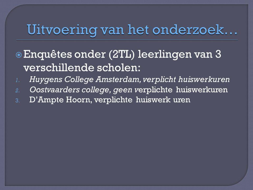  Enquêtes onder (2TL) leerlingen van 3 verschillende scholen: 1. Huygens College Amsterdam, verplicht huiswerkuren 2. Oostvaarders college, geen verp
