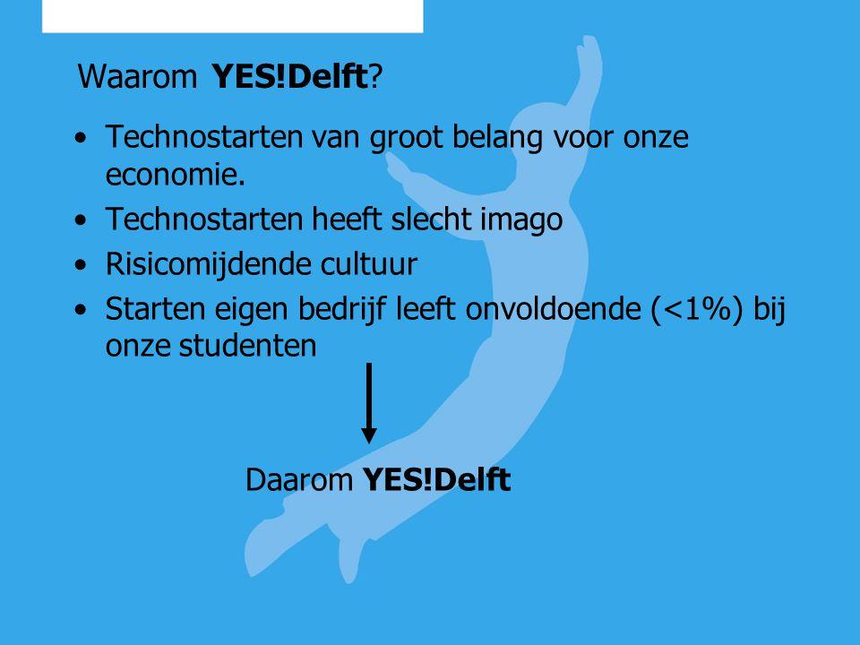 Waarom YES!Delft? Technostarten van groot belang voor onze economie. Technostarten heeft slecht imago Risicomijdende cultuur Starten eigen bedrijf lee