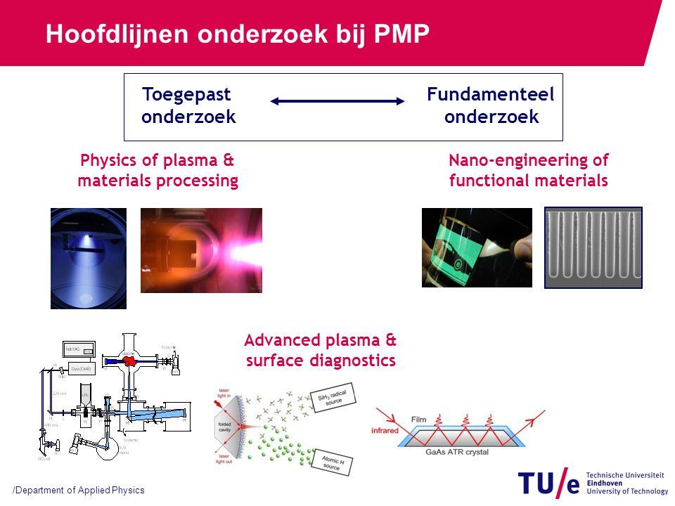 /Department of Applied Physics Hoofdlijnen onderzoek bij PMP Advanced plasma & surface diagnostics Physics of plasma & materials processing Nano-engin