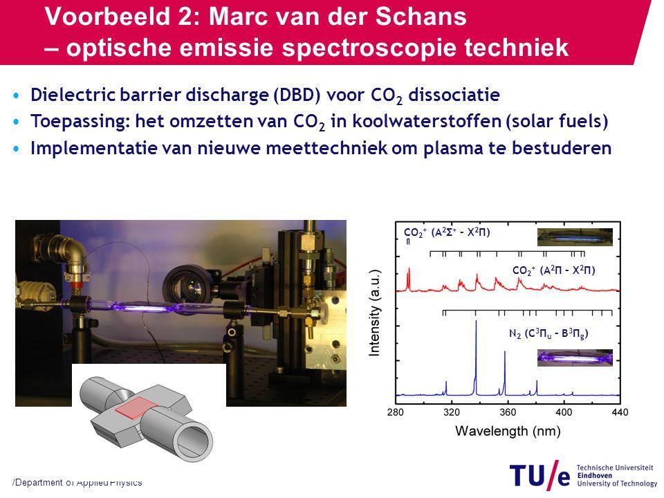 /Department of Applied Physics Voorbeeld 2: Marc van der Schans – optische emissie spectroscopie techniek Dielectric barrier discharge (DBD) voor CO 2
