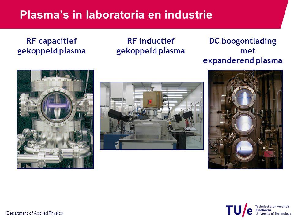 /Department of Applied Physics Plasma's in laboratoria en industrie RF capacitief gekoppeld plasma DC boogontlading met expanderend plasma RF inductie