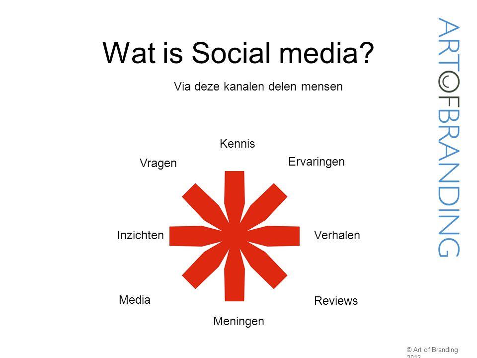 Wat is Social media? © Art of Branding 2012 Via deze kanalen delen mensen Kennis Meningen VerhalenInzichten Vragen Ervaringen Reviews Media
