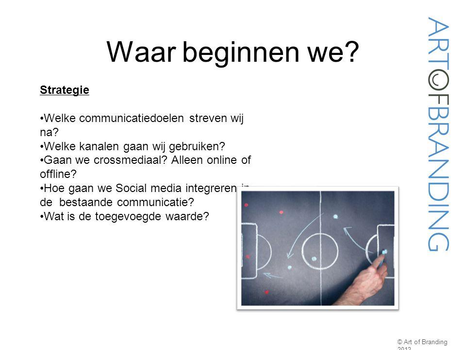 Waar beginnen we? © Art of Branding 2012 Strategie Welke communicatiedoelen streven wij na? Welke kanalen gaan wij gebruiken? Gaan we crossmediaal? Al