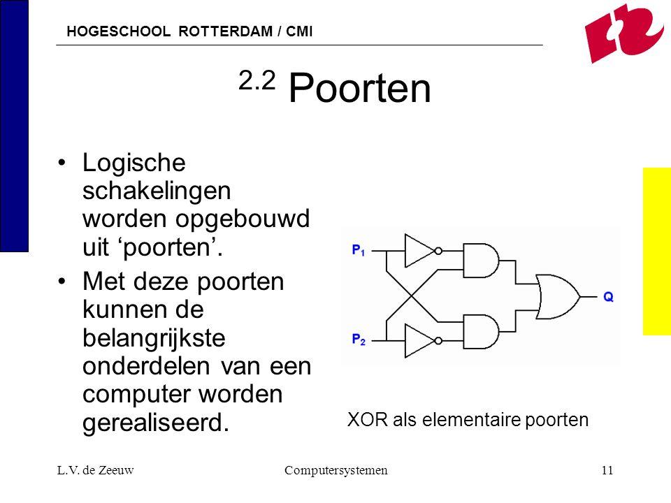 HOGESCHOOL ROTTERDAM / CMI L.V. de ZeeuwComputersystemen11 2.2 Poorten Logische schakelingen worden opgebouwd uit 'poorten'. Met deze poorten kunnen d