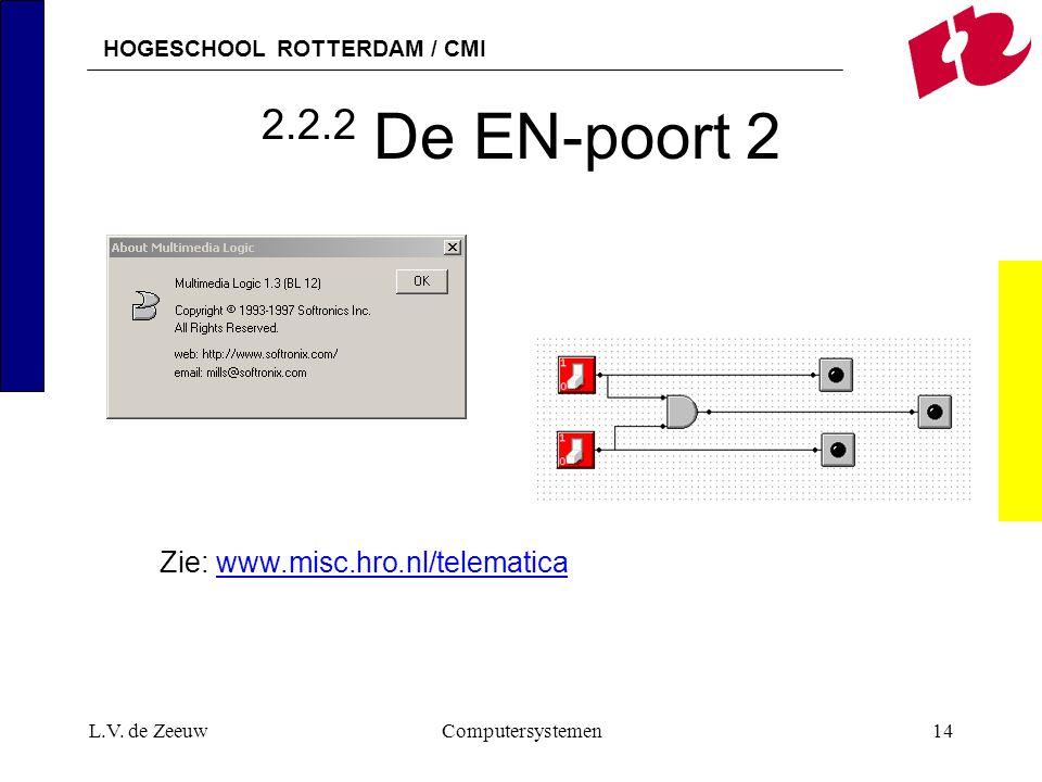 HOGESCHOOL ROTTERDAM / CMI L.V. de ZeeuwComputersystemen14 2.2.2 De EN-poort 2 Zie: www.misc.hro.nl/telematicawww.misc.hro.nl/telematica