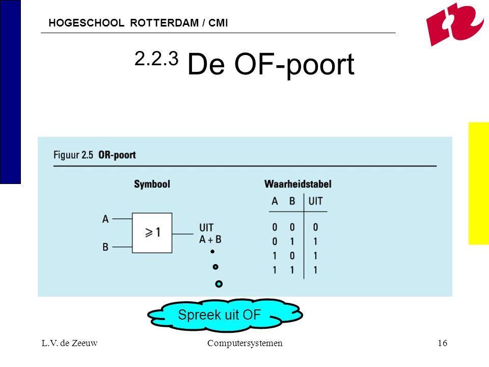 HOGESCHOOL ROTTERDAM / CMI L.V. de ZeeuwComputersystemen16 2.2.3 De OF-poort Spreek uit OF