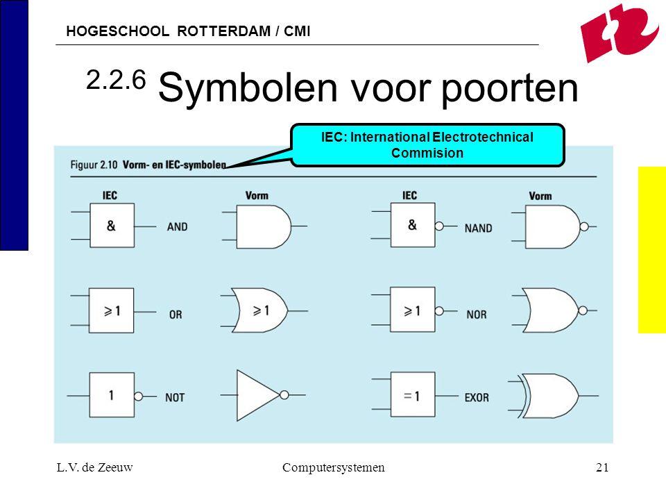 HOGESCHOOL ROTTERDAM / CMI L.V. de ZeeuwComputersystemen21 2.2.6 Symbolen voor poorten IEC: International Electrotechnical Commision