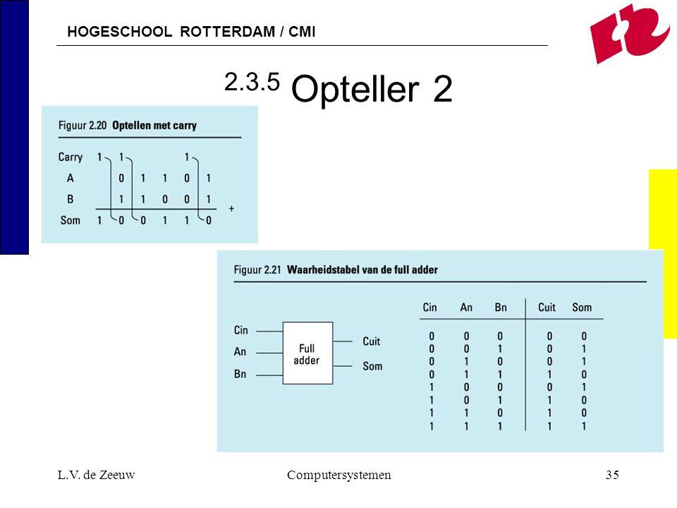HOGESCHOOL ROTTERDAM / CMI L.V. de ZeeuwComputersystemen35 2.3.5 Opteller 2