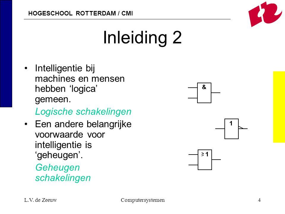 HOGESCHOOL ROTTERDAM / CMI L.V. de ZeeuwComputersystemen4 Inleiding 2 Intelligentie bij machines en mensen hebben 'logica' gemeen. Logische schakeling