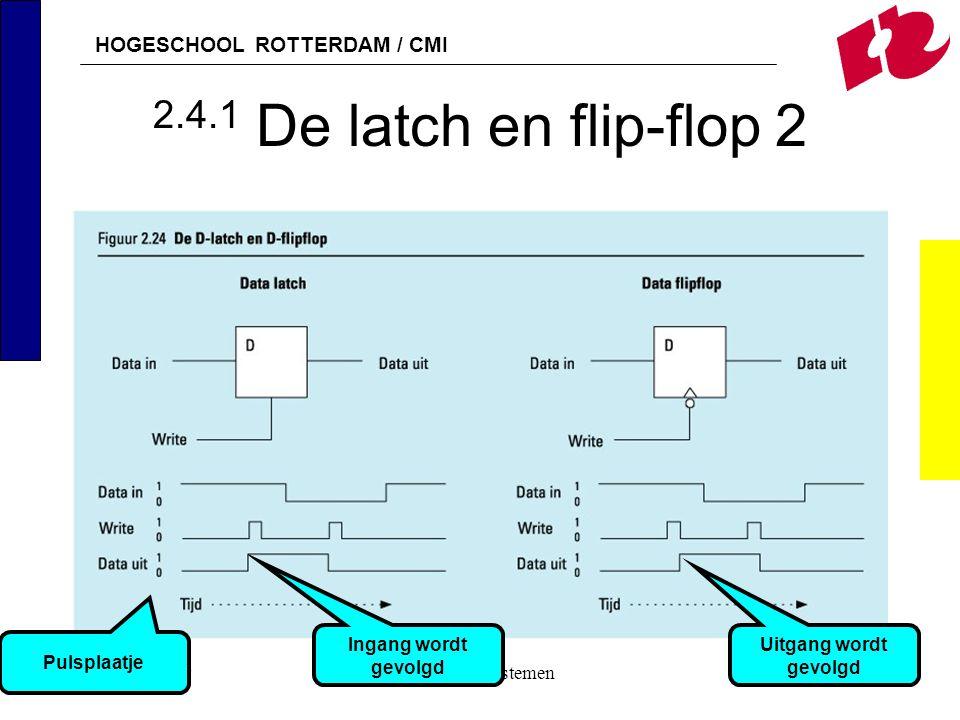 HOGESCHOOL ROTTERDAM / CMI L.V. de ZeeuwComputersystemen40 2.4.1 De latch en flip-flop 2 Pulsplaatje Ingang wordt gevolgd Uitgang wordt gevolgd