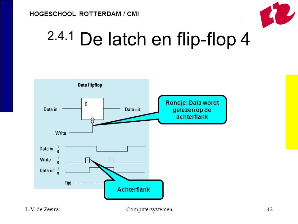 HOGESCHOOL ROTTERDAM / CMI L.V. de ZeeuwComputersystemen42 2.4.1 De latch en flip-flop 4 Rondje: Data wordt gelezen op de achterflank Achterflank