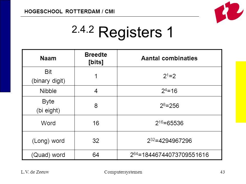 HOGESCHOOL ROTTERDAM / CMI L.V. de ZeeuwComputersystemen43 2.4.2 Registers 1 Naam Breedte [bits] Aantal combinaties Bit (binary digit) 12 1 =2 Nibble4