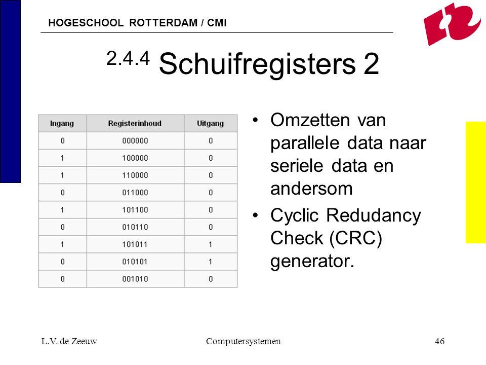 HOGESCHOOL ROTTERDAM / CMI L.V. de ZeeuwComputersystemen46 2.4.4 Schuifregisters 2 Omzetten van parallele data naar seriele data en andersom Cyclic Re