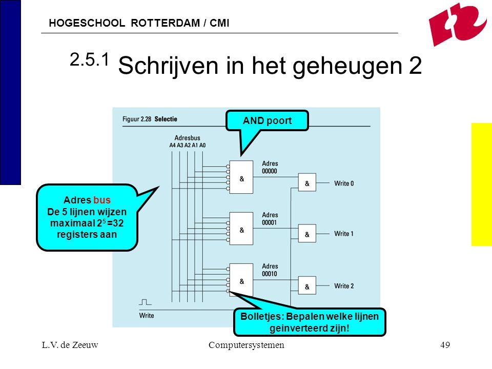 HOGESCHOOL ROTTERDAM / CMI L.V. de ZeeuwComputersystemen49 2.5.1 Schrijven in het geheugen 2 Adres bus De 5 lijnen wijzen maximaal 2 5 =32 registers a