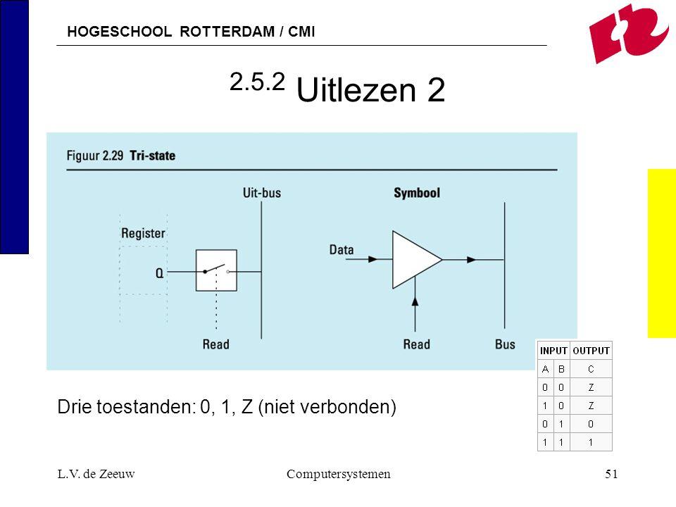 HOGESCHOOL ROTTERDAM / CMI L.V. de ZeeuwComputersystemen51 2.5.2 Uitlezen 2 Drie toestanden: 0, 1, Z (niet verbonden)