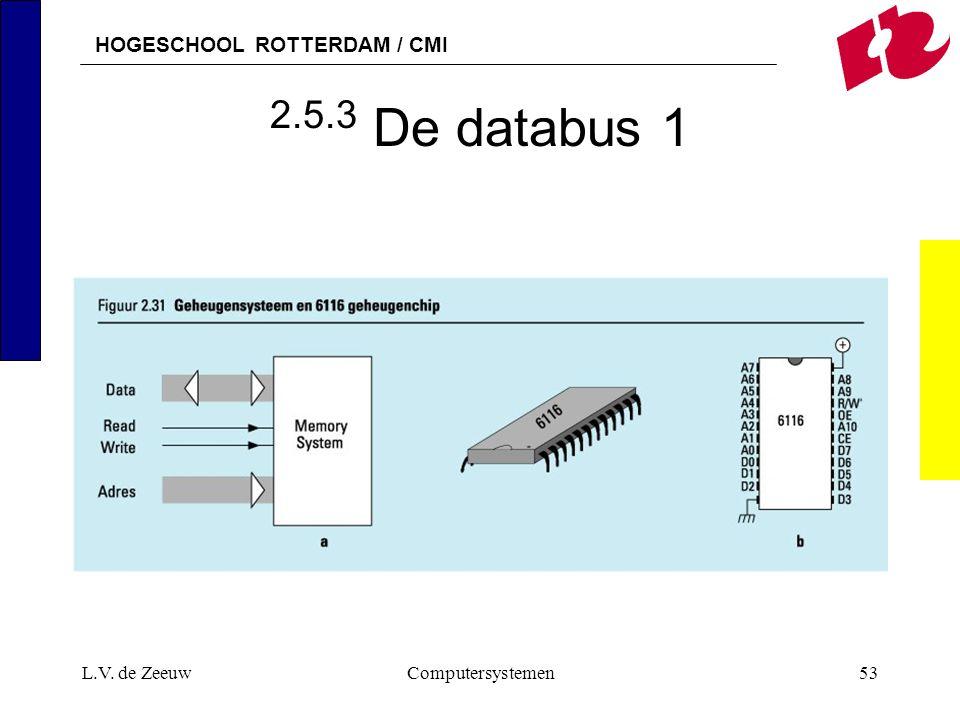 HOGESCHOOL ROTTERDAM / CMI L.V. de ZeeuwComputersystemen53 2.5.3 De databus 1