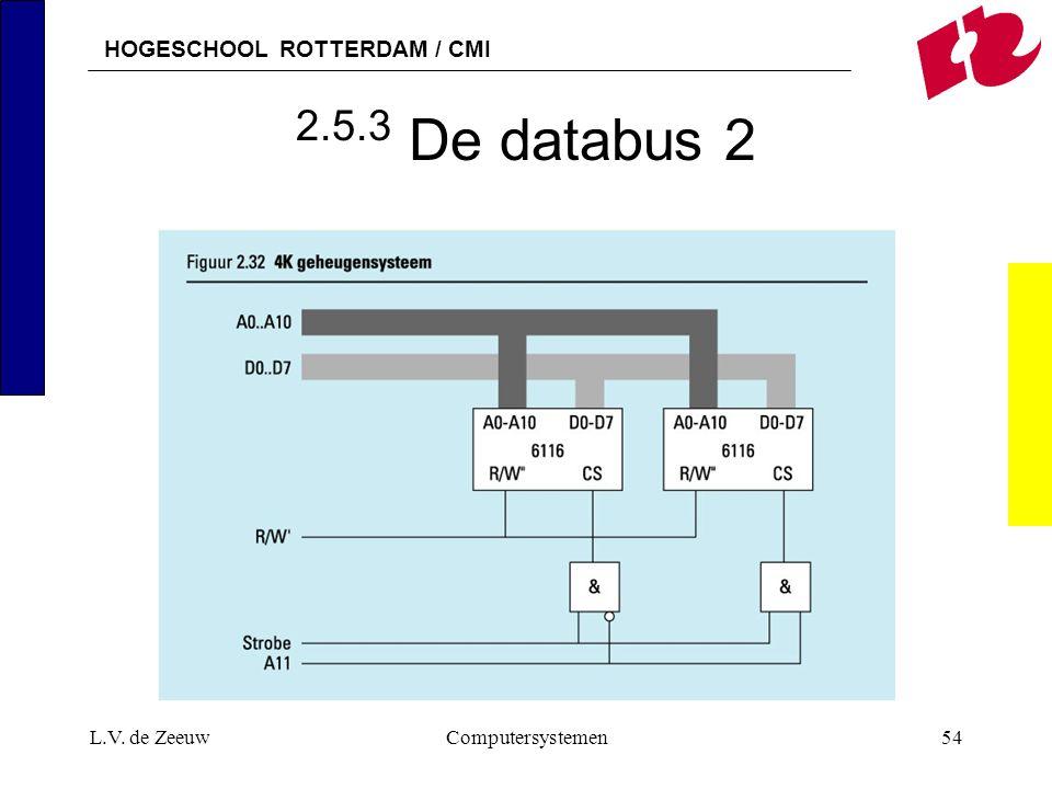 HOGESCHOOL ROTTERDAM / CMI L.V. de ZeeuwComputersystemen54 2.5.3 De databus 2