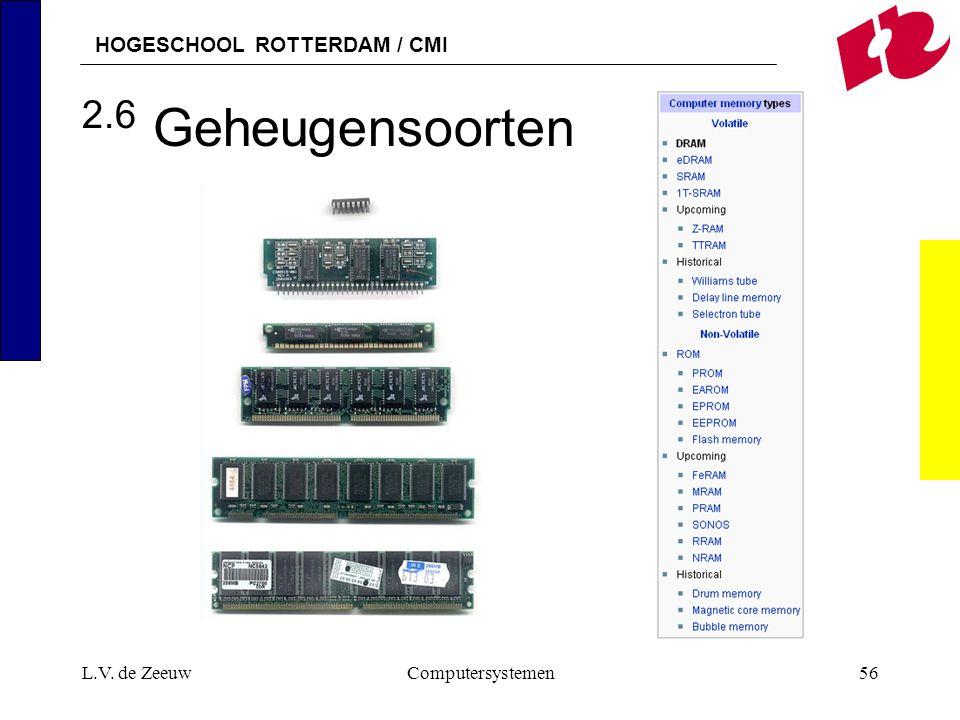 HOGESCHOOL ROTTERDAM / CMI L.V. de ZeeuwComputersystemen56 2.6 Geheugensoorten