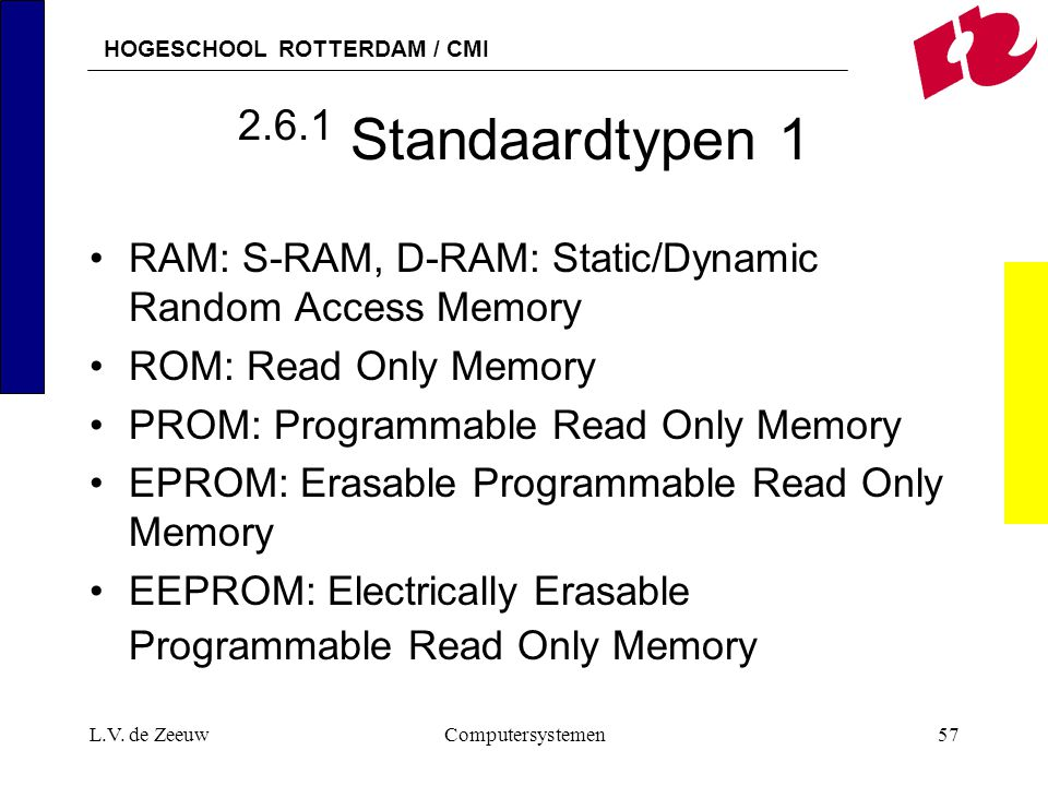 HOGESCHOOL ROTTERDAM / CMI L.V. de ZeeuwComputersystemen57 2.6.1 Standaardtypen 1 RAM: S-RAM, D-RAM: Static/Dynamic Random Access Memory ROM: Read Onl