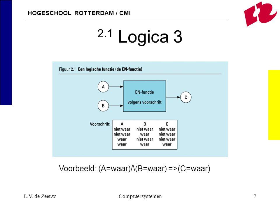 HOGESCHOOL ROTTERDAM / CMI L.V. de ZeeuwComputersystemen7 2.1 Logica 3 Voorbeeld: (A=waar)/\(B=waar) =>(C=waar)