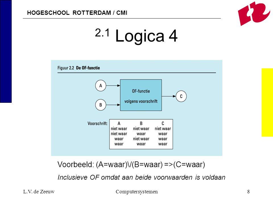 HOGESCHOOL ROTTERDAM / CMI L.V. de ZeeuwComputersystemen8 2.1 Logica 4 Voorbeeld: (A=waar)\/(B=waar) =>(C=waar) Inclusieve OF omdat aan beide voorwaar