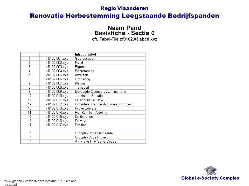 Global e-Society Complex Regio Vlaanderen Renovatie Herbestemming Leegstaande Bedrijfspanden Naam Pand www.globplex.com/sxb.abcd.xyz/xf0102.10.sxb.abc d.xyz.ppt Basisfiche - Sectie 0 cfr.