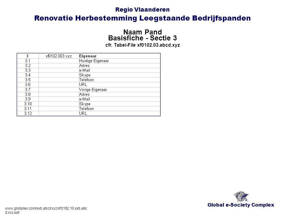 Global e-Society Complex Regio Vlaanderen Renovatie Herbestemming Leegstaande Bedrijfspanden Naam Pand www.globplex.com/sxb.abcd.xyz/xf0102.10.sxb.abc d.xyz.ppt Basisfiche - Sectie 3 cfr.