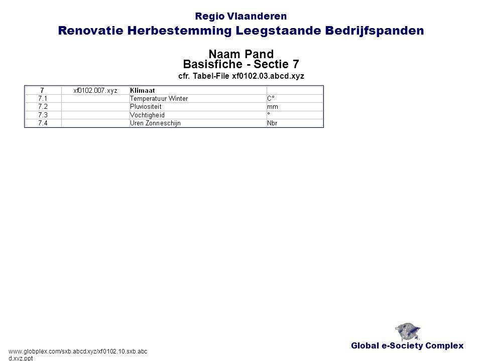 Global e-Society Complex Regio Vlaanderen Renovatie Herbestemming Leegstaande Bedrijfspanden Naam Pand www.globplex.com/sxb.abcd.xyz/xf0102.10.sxb.abc d.xyz.ppt Basisfiche - Sectie 7 cfr.
