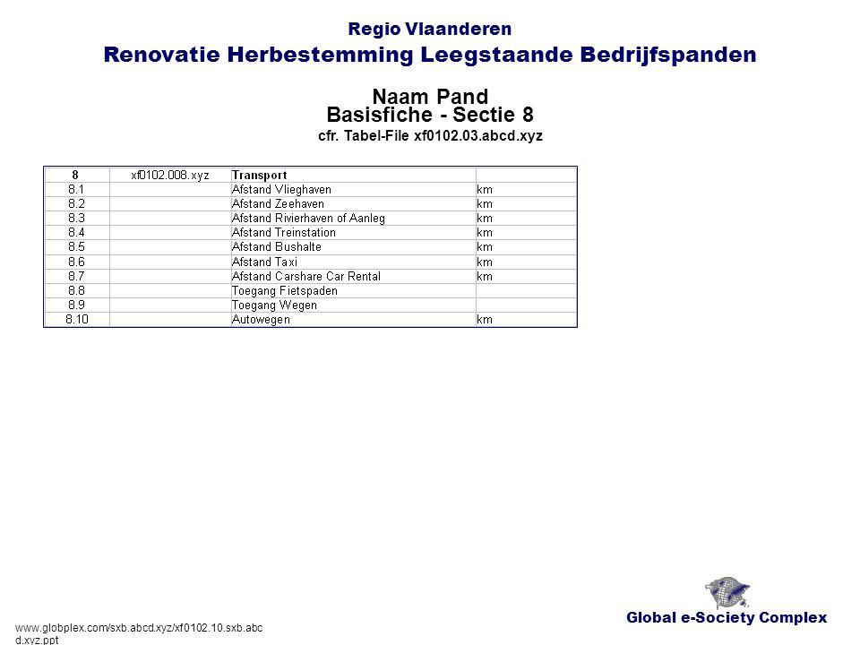 Global e-Society Complex Regio Vlaanderen Renovatie Herbestemming Leegstaande Bedrijfspanden Naam Pand www.globplex.com/sxb.abcd.xyz/xf0102.10.sxb.abc d.xyz.ppt Basisfiche - Sectie 8 cfr.
