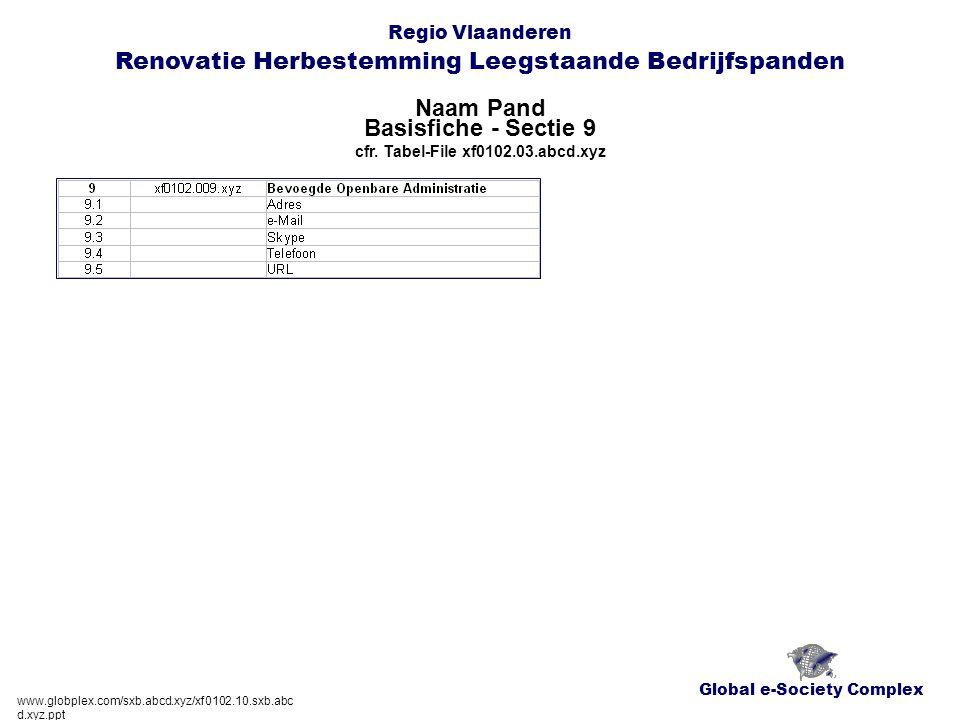 Global e-Society Complex Regio Vlaanderen Renovatie Herbestemming Leegstaande Bedrijfspanden Naam Pand www.globplex.com/sxb.abcd.xyz/xf0102.10.sxb.abc d.xyz.ppt Basisfiche - Sectie 9 cfr.