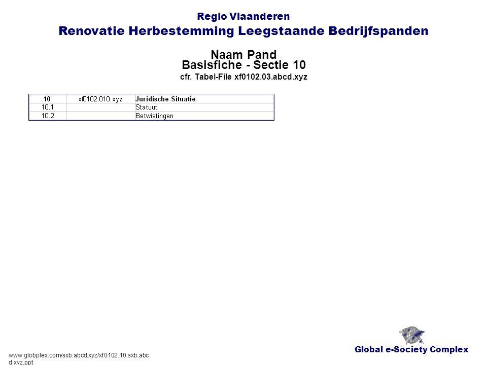 Global e-Society Complex Regio Vlaanderen Renovatie Herbestemming Leegstaande Bedrijfspanden Naam Pand www.globplex.com/sxb.abcd.xyz/xf0102.10.sxb.abc d.xyz.ppt Basisfiche - Sectie 10 cfr.