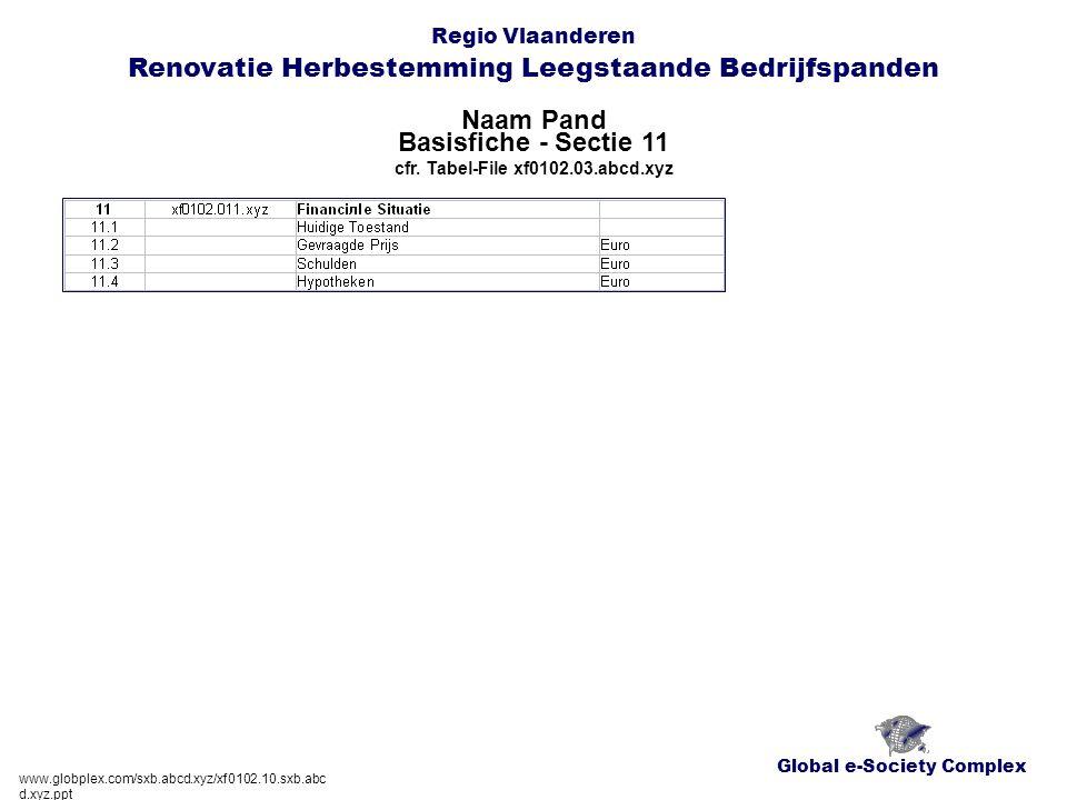 Global e-Society Complex Regio Vlaanderen Renovatie Herbestemming Leegstaande Bedrijfspanden Naam Pand www.globplex.com/sxb.abcd.xyz/xf0102.10.sxb.abc d.xyz.ppt Basisfiche - Sectie 11 cfr.