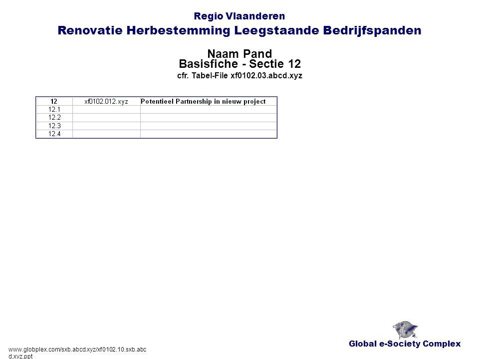 Global e-Society Complex Regio Vlaanderen Renovatie Herbestemming Leegstaande Bedrijfspanden Naam Pand www.globplex.com/sxb.abcd.xyz/xf0102.10.sxb.abc d.xyz.ppt Basisfiche - Sectie 12 cfr.