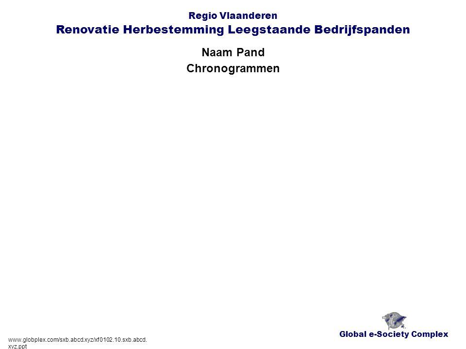 Global e-Society Complex Regio Vlaanderen Renovatie Herbestemming Leegstaande Bedrijfspanden Naam Pand www.globplex.com/sxb.abcd.xyz/xf0102.10.sxb.ab cd.xyz.ppt Diagrammen