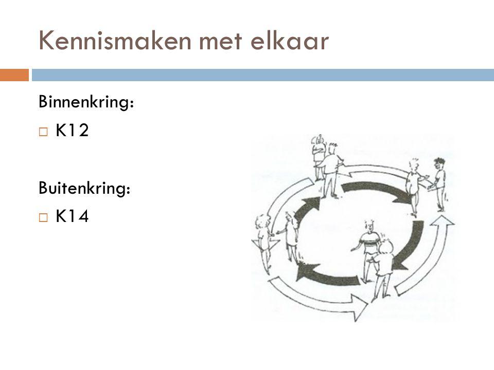 Kennismaken met elkaar Binnenkring:  K12 Buitenkring:  K14