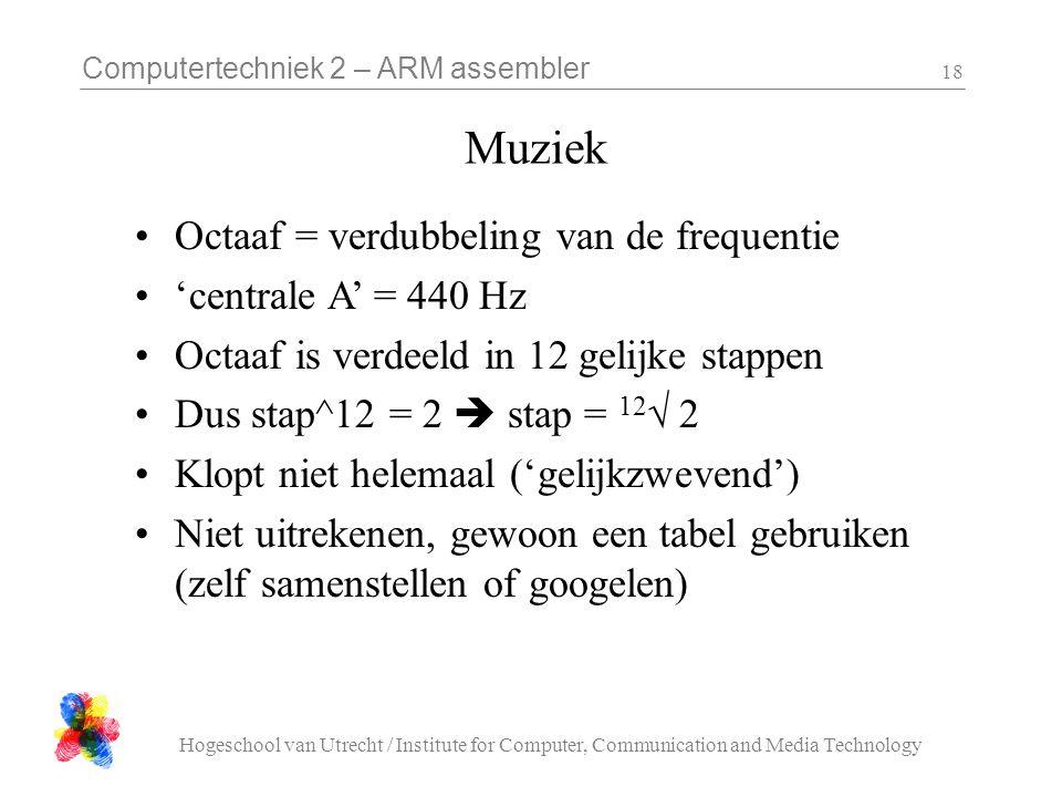 Computertechniek 2 – ARM assembler Hogeschool van Utrecht / Institute for Computer, Communication and Media Technology 18 Muziek Octaaf = verdubbeling