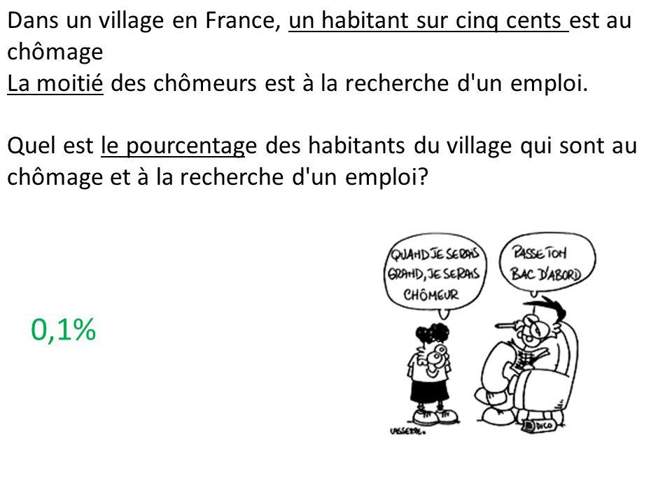 0,1% Dans un village en France, un habitant sur cinq cents est au chômage La moitié des chômeurs est à la recherche d'un emploi. Quel est le pourcenta
