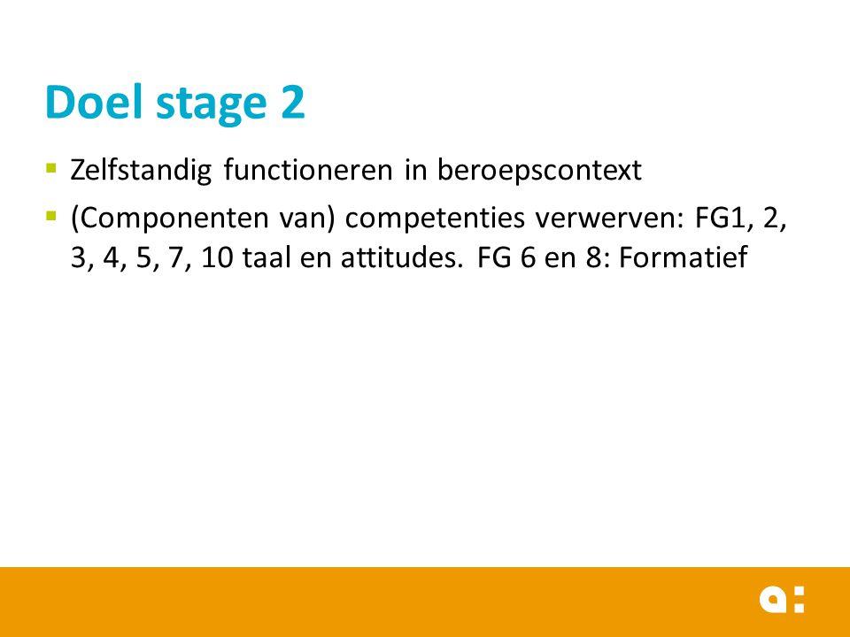  Zelfstandig functioneren in beroepscontext  (Componenten van) competenties verwerven: FG1, 2, 3, 4, 5, 7, 10 taal en attitudes.