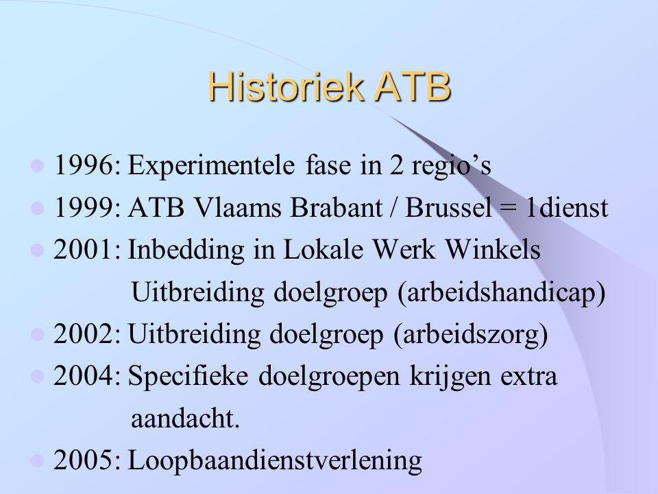 Historiek ATB 1996: Experimentele fase in 2 regio's 1999: ATB Vlaams Brabant / Brussel = 1dienst 2001: Inbedding in Lokale Werk Winkels Uitbreiding do