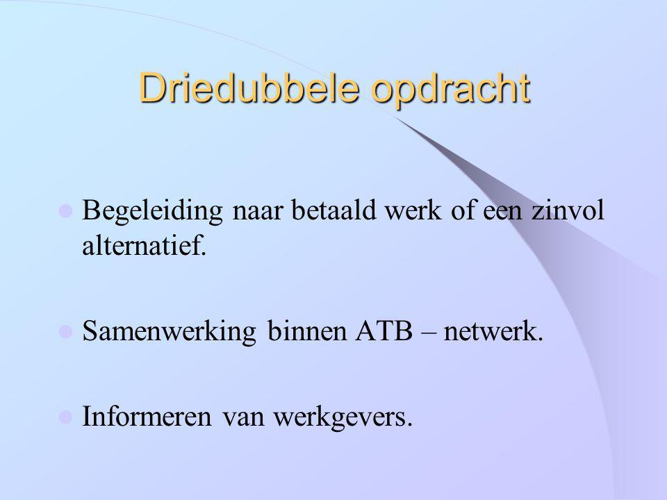 Driedubbele opdracht Begeleiding naar betaald werk of een zinvol alternatief. Samenwerking binnen ATB – netwerk. Informeren van werkgevers.