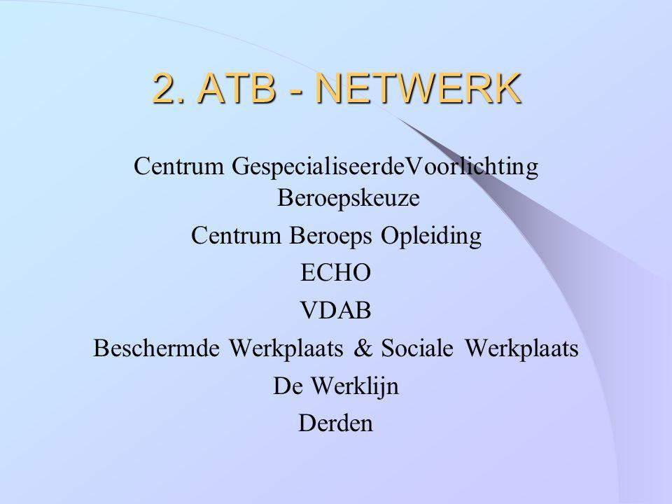 2. ATB - NETWERK Centrum GespecialiseerdeVoorlichting Beroepskeuze Centrum Beroeps Opleiding ECHO VDAB Beschermde Werkplaats & Sociale Werkplaats De W