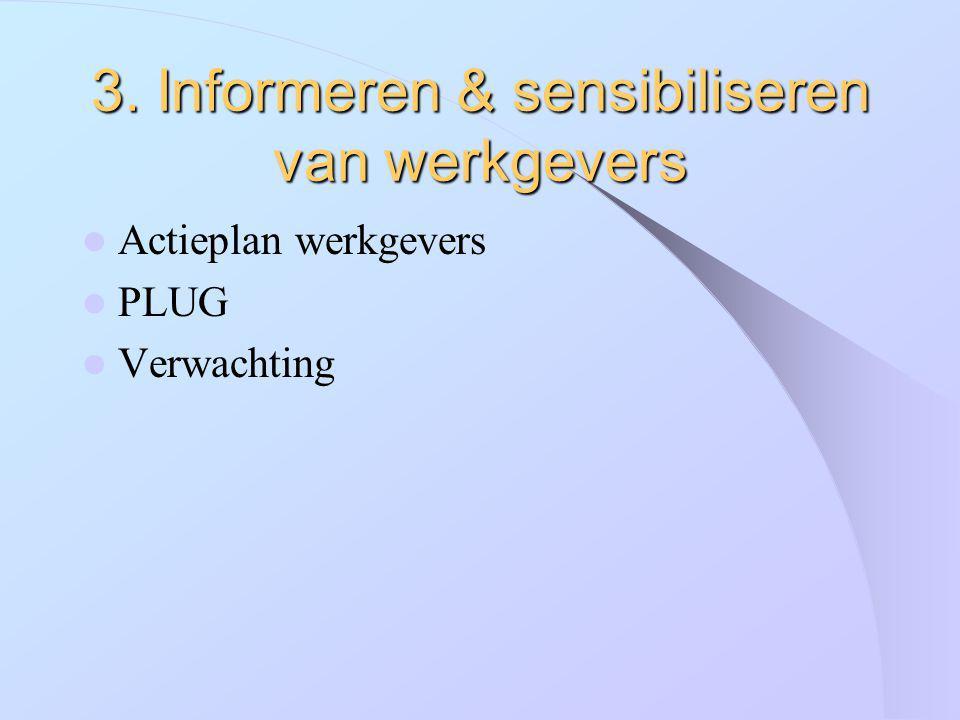 3. Informeren & sensibiliseren van werkgevers Actieplan werkgevers PLUG Verwachting